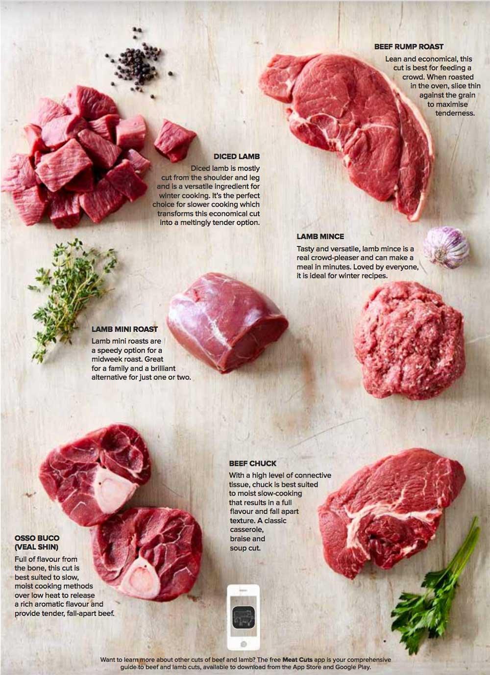 What's On The Menu - Wholesale Butcher Sydney - Online Butchers